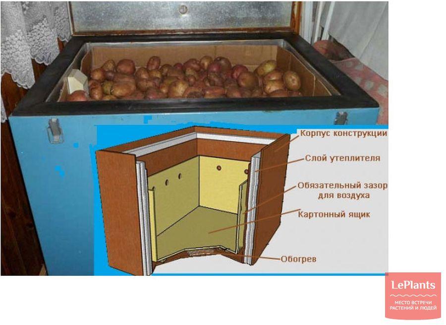 термошкаф для хранения картофеля